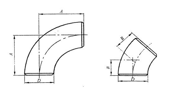弯头结构图(长半径 )-行业新闻-高压管件